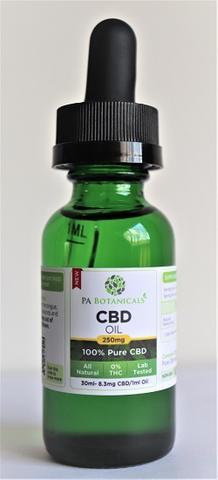 is cbd oil legal in el paso tx